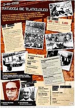 http://tribunadiario.blogia.com/upload/20061221010914-matanza-de-tlaltelolco.jpg